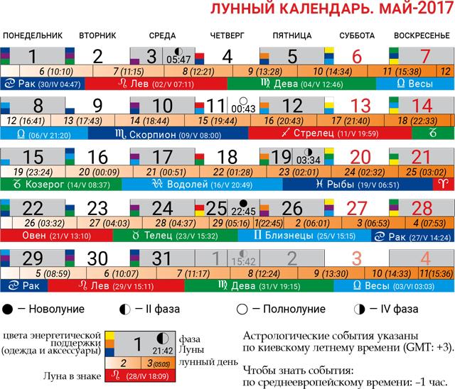 лунный-календарь-май-2017