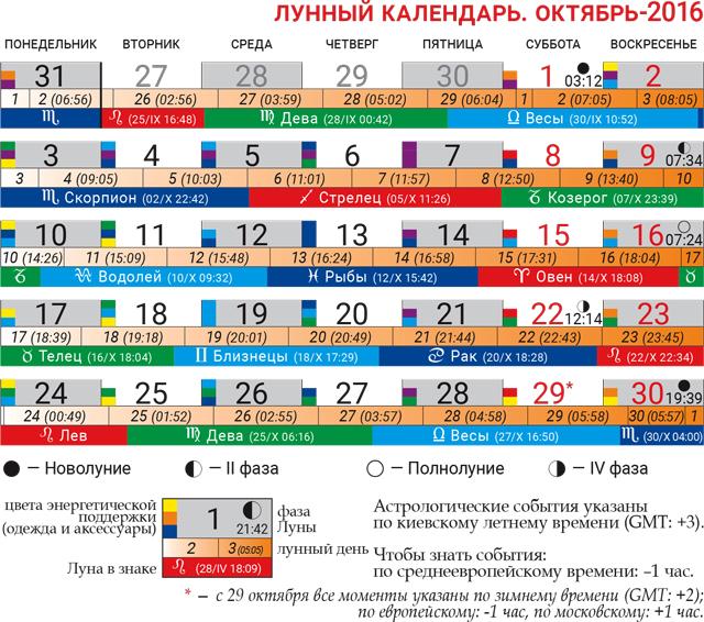 Лунный календарь машенкова на 2017 год