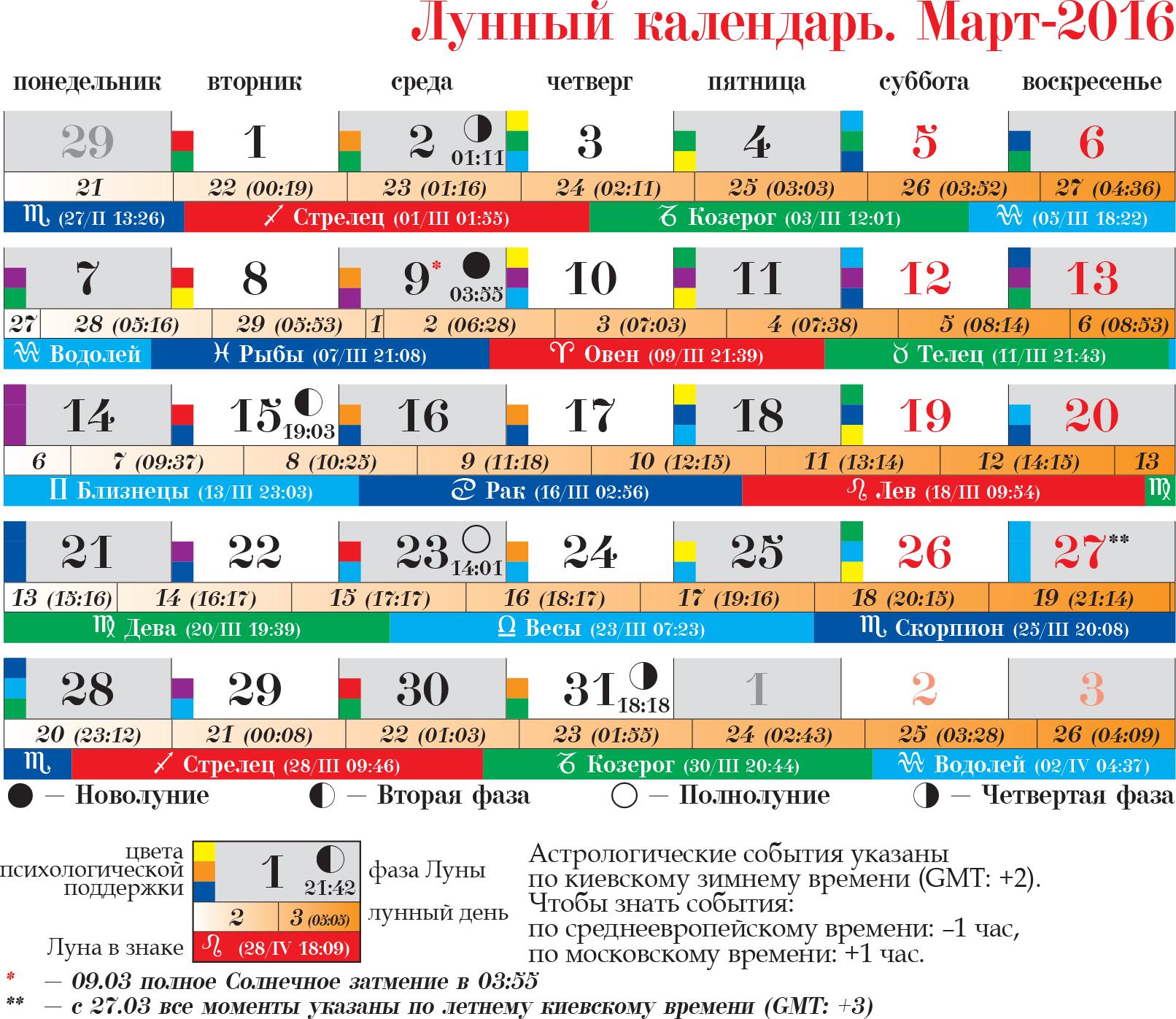 Санкт-Петербург денежный лунный календарь на апрель 2016 книжечка досталась мне